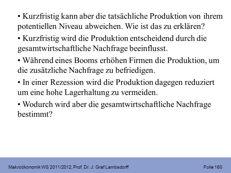 Makroökonomik WS 2011/2012, Prof. Dr. J. Graf Lambsdorff Folie 160 Kurzfristig kann aber die tatsächliche Produktion von ihrem potentiellen Niveau abw