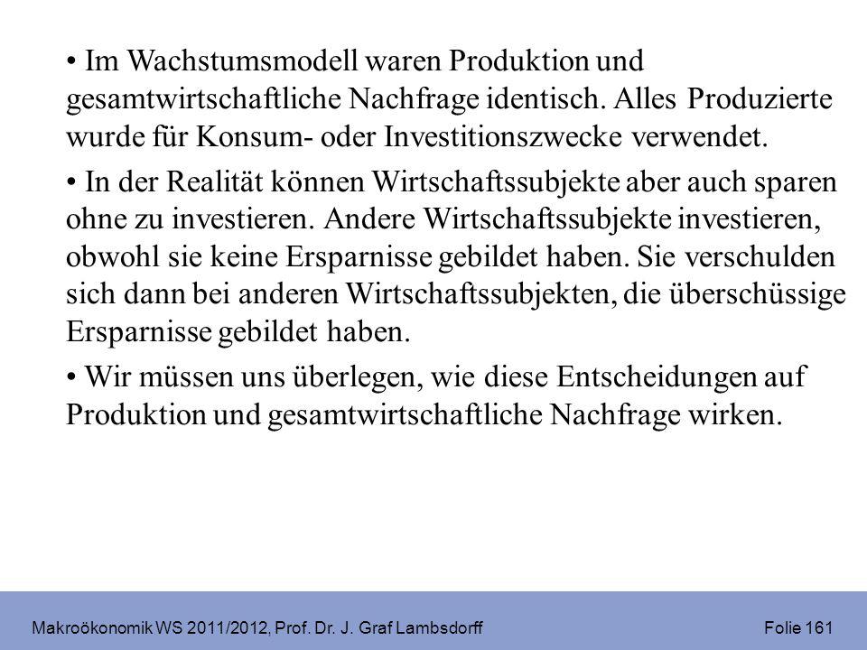 Makroökonomik WS 2011/2012, Prof. Dr. J. Graf Lambsdorff Folie 161 Im Wachstumsmodell waren Produktion und gesamtwirtschaftliche Nachfrage identisch.