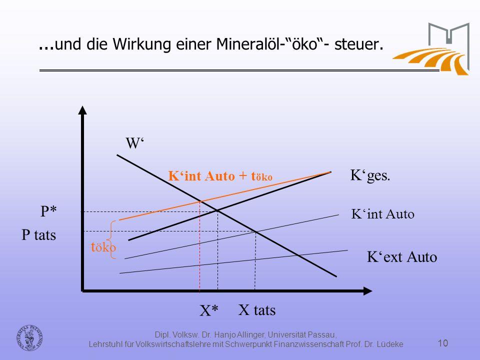 Dipl. Volksw. Dr. Hanjo Allinger, Universität Passau, Lehrstuhl für Volkswirtschaftslehre mit Schwerpunkt Finanzwissenschaft Prof. Dr. Lüdeke 10... un