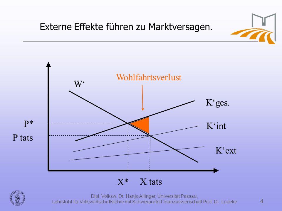 Dipl. Volksw. Dr. Hanjo Allinger, Universität Passau, Lehrstuhl für Volkswirtschaftslehre mit Schwerpunkt Finanzwissenschaft Prof. Dr. Lüdeke 4 Extern