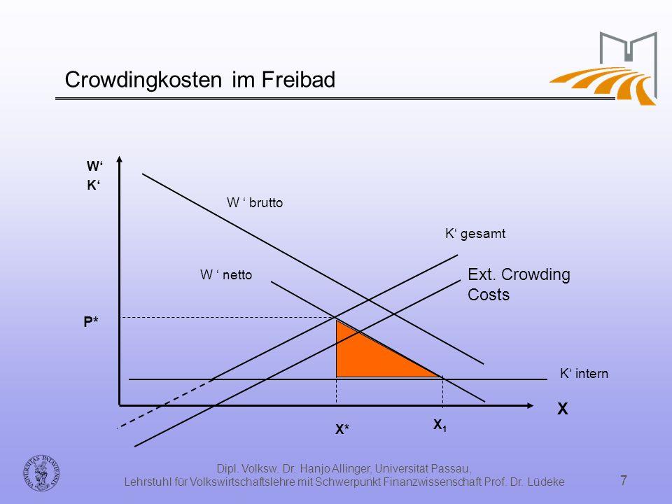 Dipl. Volksw. Dr. Hanjo Allinger, Universität Passau, Lehrstuhl für Volkswirtschaftslehre mit Schwerpunkt Finanzwissenschaft Prof. Dr. Lüdeke 7 Crowdi