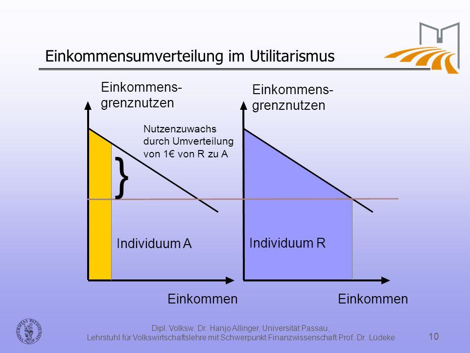 Dipl. Volksw. Dr. Hanjo Allinger, Universität Passau, Lehrstuhl für Volkswirtschaftslehre mit Schwerpunkt Finanzwissenschaft Prof. Dr. Lüdeke 10 Einko