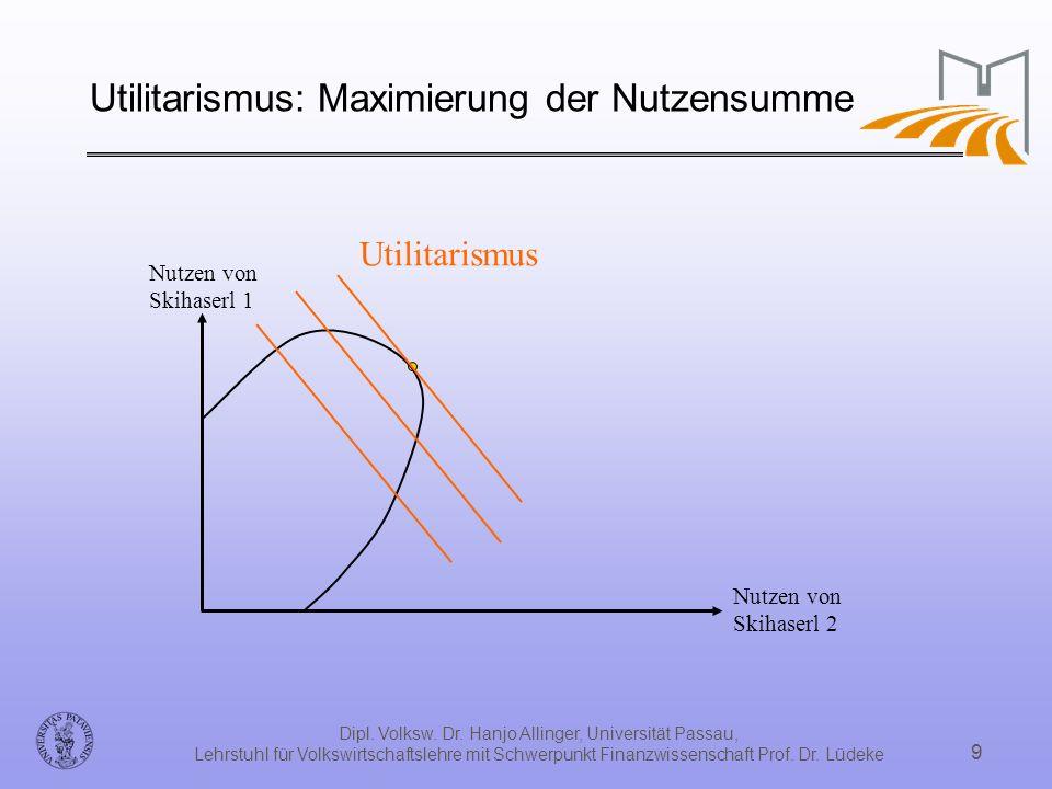 Dipl. Volksw. Dr. Hanjo Allinger, Universität Passau, Lehrstuhl für Volkswirtschaftslehre mit Schwerpunkt Finanzwissenschaft Prof. Dr. Lüdeke 9 Utilit