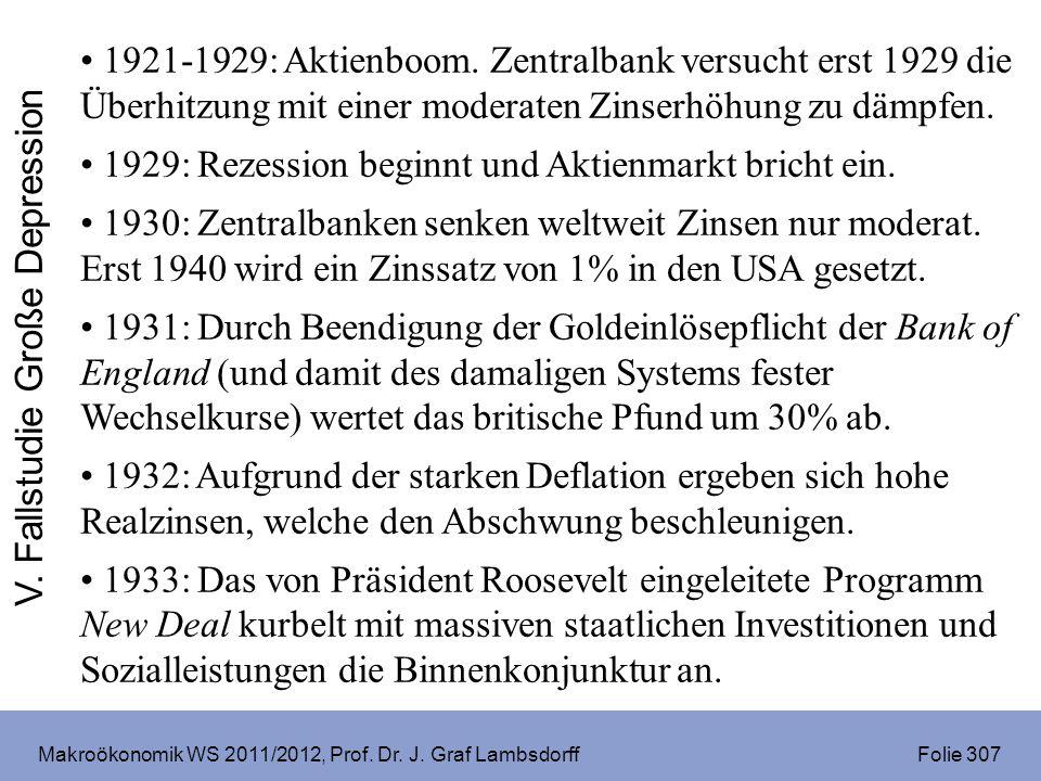 Makroökonomik WS 2011/2012, Prof.Dr. J. Graf Lambsdorff Folie 307 1921-1929: Aktienboom.