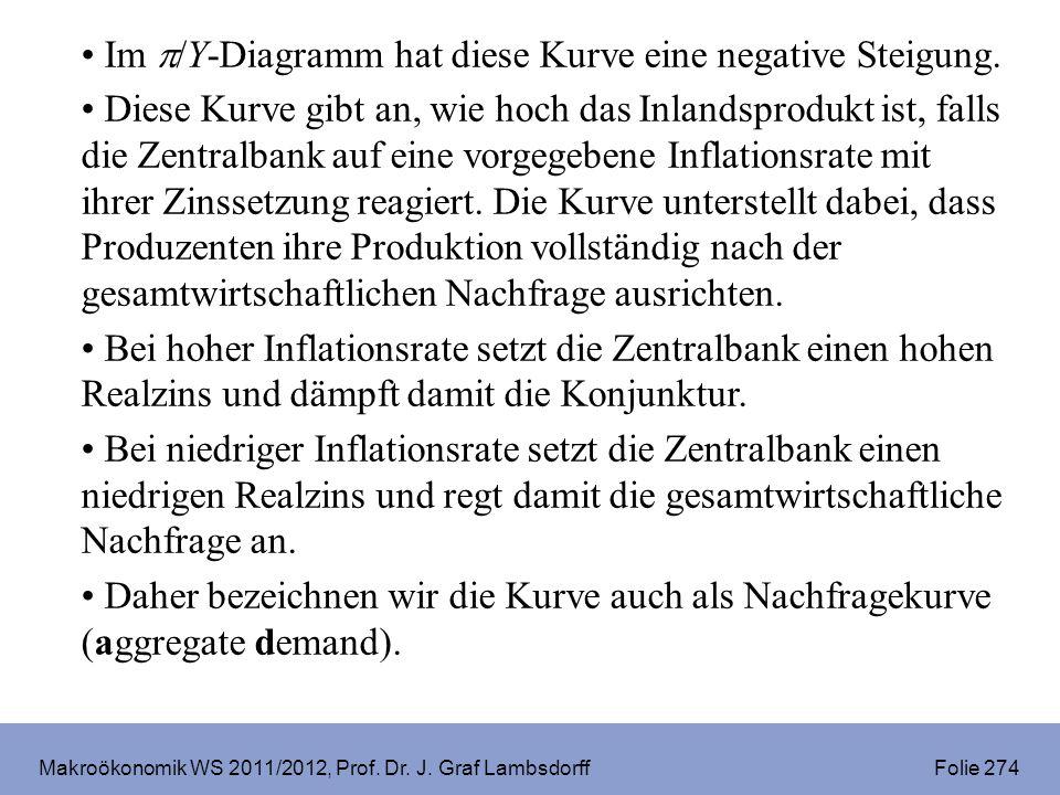 Makroökonomik WS 2011/2012, Prof. Dr. J. Graf Lambsdorff Folie 305 V. Fallstudie Große Depression