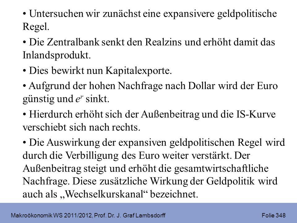 Makroökonomik WS 2011/2012, Prof. Dr. J. Graf Lambsdorff Folie 348 Untersuchen wir zunächst eine expansivere geldpolitische Regel. Die Zentralbank sen