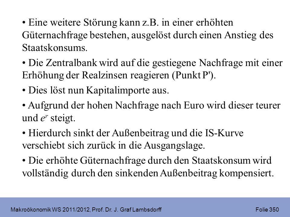 Makroökonomik WS 2011/2012, Prof. Dr. J. Graf Lambsdorff Folie 350 Eine weitere Störung kann z.B. in einer erhöhten Güternachfrage bestehen, ausgelöst