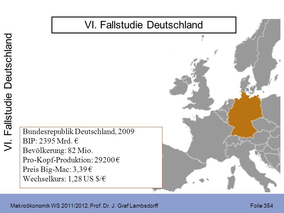 Makroökonomik WS 2011/2012, Prof. Dr. J. Graf Lambsdorff Folie 354 VI. Fallstudie Deutschland Bundesrepublik Deutschland, 2009 BIP: 2395 Mrd. Bevölker