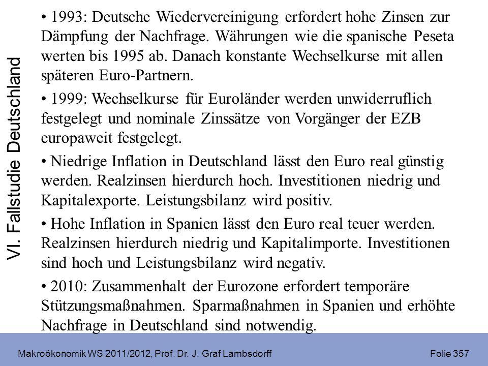 Makroökonomik WS 2011/2012, Prof. Dr. J. Graf Lambsdorff Folie 357 1993: Deutsche Wiedervereinigung erfordert hohe Zinsen zur Dämpfung der Nachfrage.