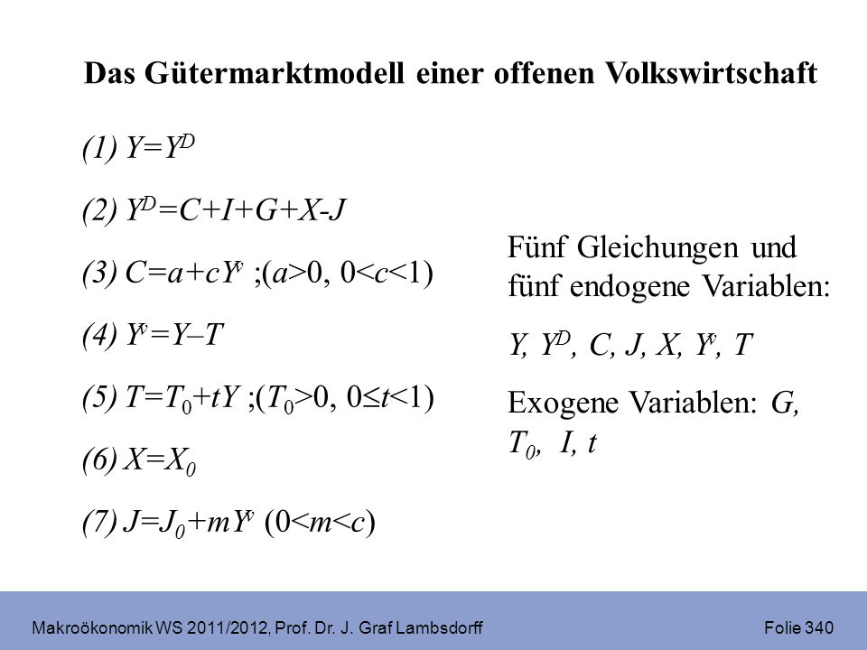 Makroökonomik WS 2011/2012, Prof. Dr. J. Graf Lambsdorff Folie 340 Fünf Gleichungen und fünf endogene Variablen: Y, Y D, C, J, X, Y v, T Exogene Varia
