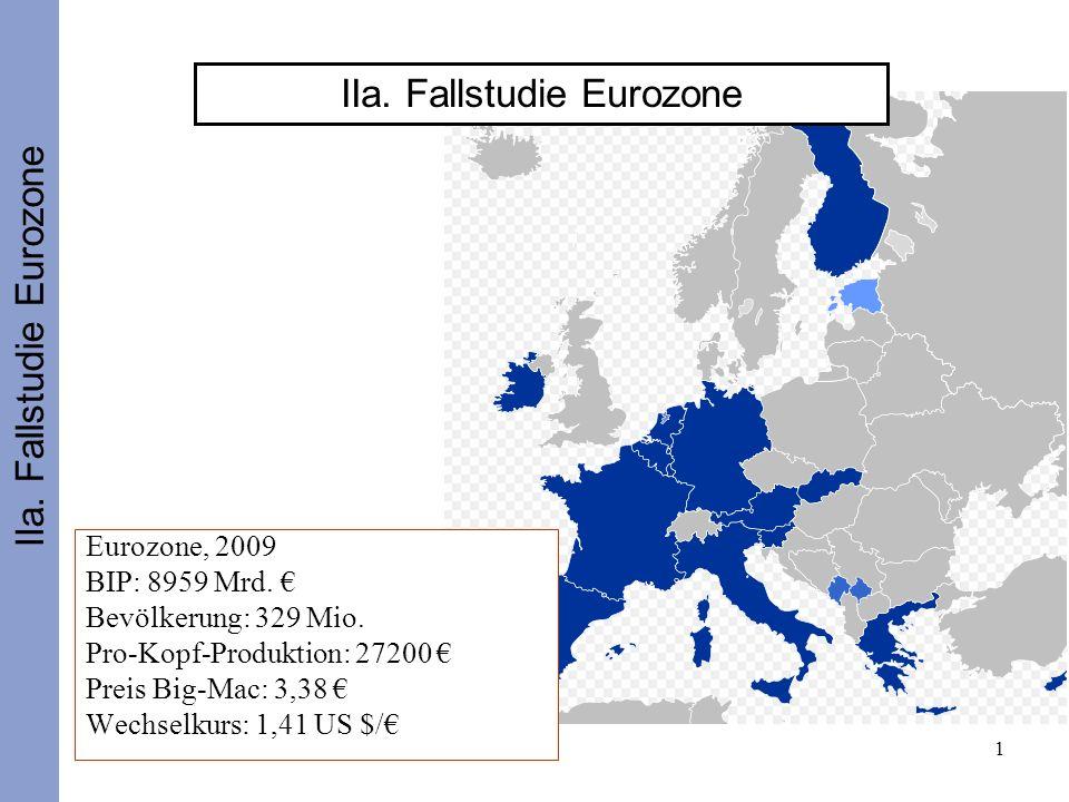 1 IIa. Fallstudie Eurozone Eurozone, 2009 BIP: 8959 Mrd.