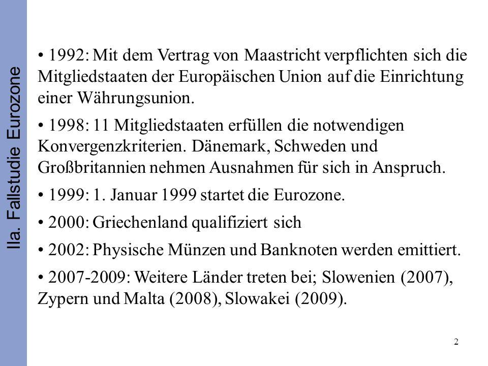 2 1992: Mit dem Vertrag von Maastricht verpflichten sich die Mitgliedstaaten der Europäischen Union auf die Einrichtung einer Währungsunion.