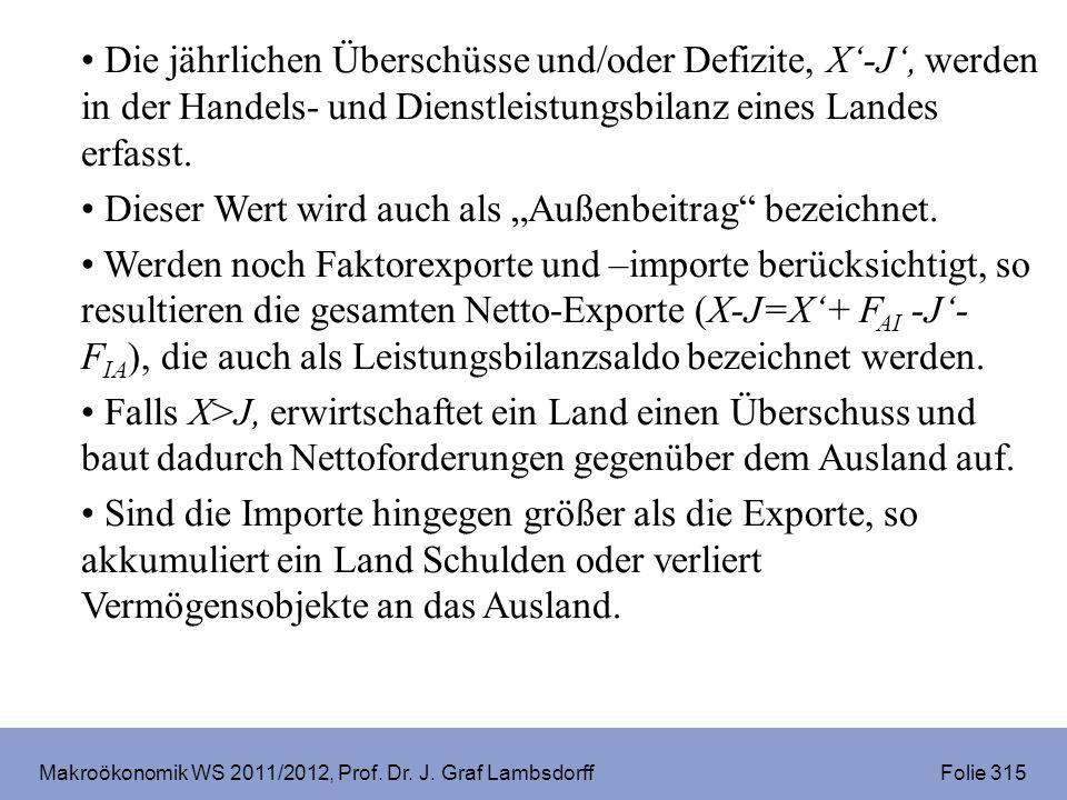Makroökonomik WS 2011/2012, Prof.Dr. J. Graf Lambsdorff Folie 316 Der Außenbeitrag bzw.