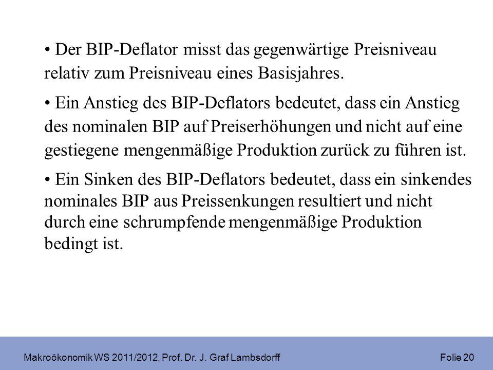 Makroökonomik WS 2011/2012, Prof.Dr. J. Graf Lambsdorff Folie 41 einbeh.