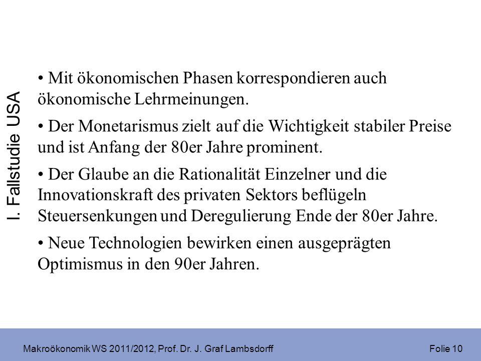 Makroökonomik WS 2011/2012, Prof. Dr. J. Graf Lambsdorff Folie 10 Mit ökonomischen Phasen korrespondieren auch ökonomische Lehrmeinungen. Der Monetari