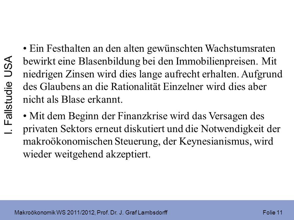 Makroökonomik WS 2011/2012, Prof. Dr. J. Graf Lambsdorff Folie 11 Ein Festhalten an den alten gewünschten Wachstumsraten bewirkt eine Blasenbildung be