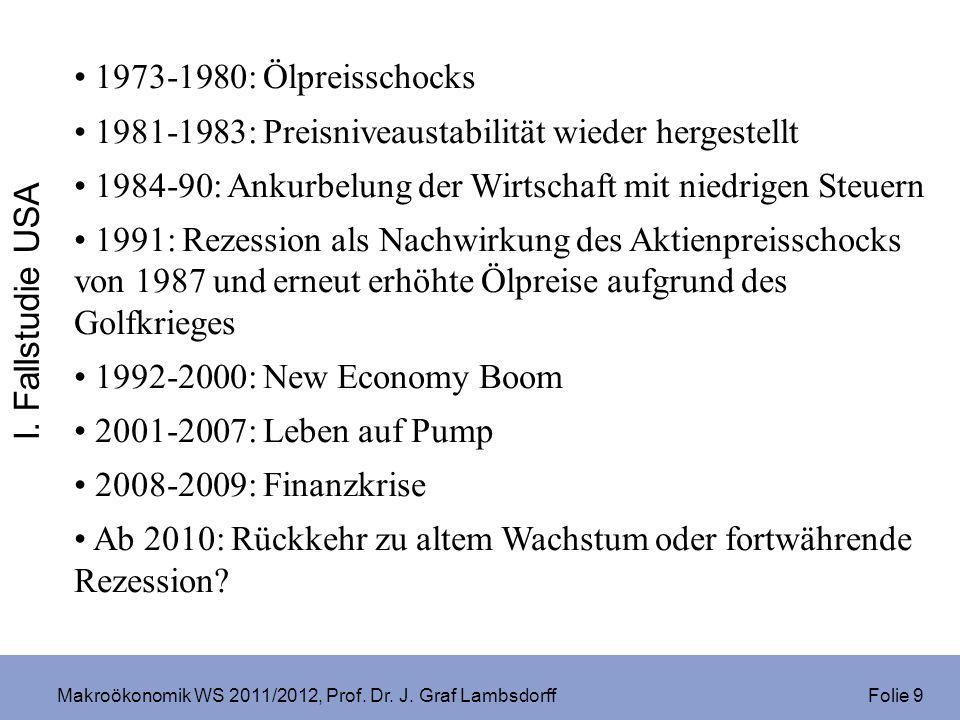 Makroökonomik WS 2011/2012, Prof. Dr. J. Graf Lambsdorff Folie 9 1973-1980: Ölpreisschocks 1981-1983: Preisniveaustabilität wieder hergestellt 1984-90