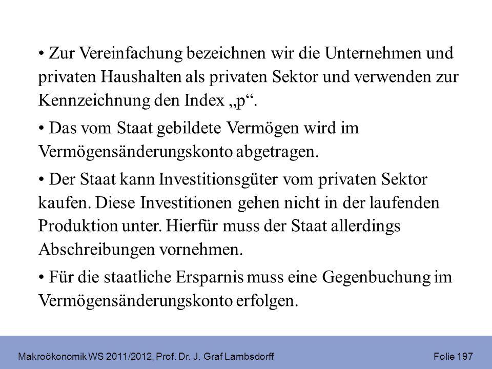 Makroökonomik WS 2011/2012, Prof. Dr. J. Graf Lambsdorff Folie 197 Zur Vereinfachung bezeichnen wir die Unternehmen und privaten Haushalten als privat