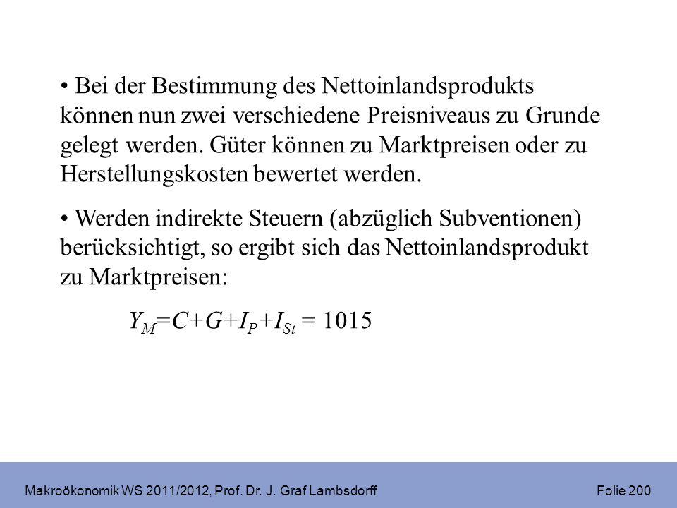 Makroökonomik WS 2011/2012, Prof. Dr. J. Graf Lambsdorff Folie 200 Bei der Bestimmung des Nettoinlandsprodukts können nun zwei verschiedene Preisnivea