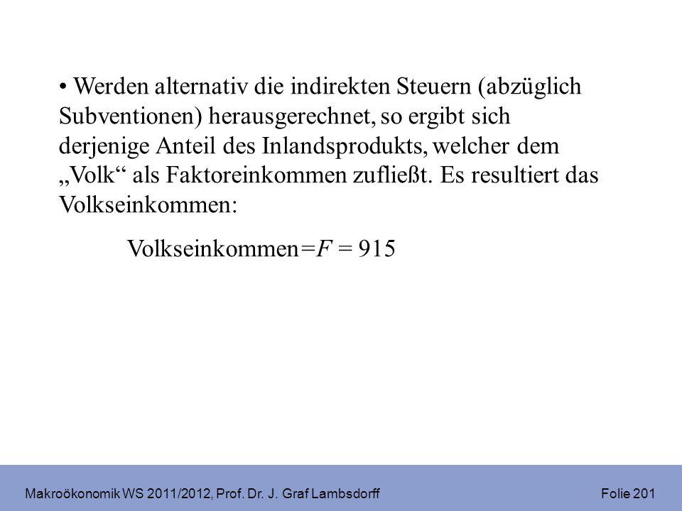 Makroökonomik WS 2011/2012, Prof. Dr. J. Graf Lambsdorff Folie 201 Werden alternativ die indirekten Steuern (abzüglich Subventionen) herausgerechnet,