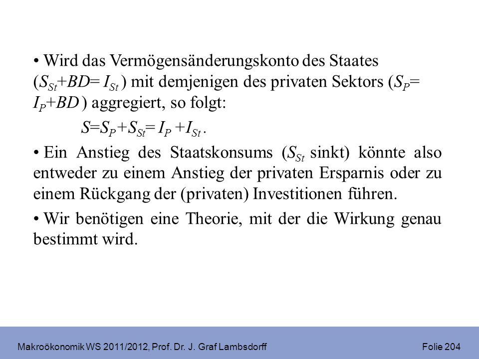 Makroökonomik WS 2011/2012, Prof. Dr. J. Graf Lambsdorff Folie 204 Wird das Vermögensänderungskonto des Staates (S St +BD= I St ) mit demjenigen des p