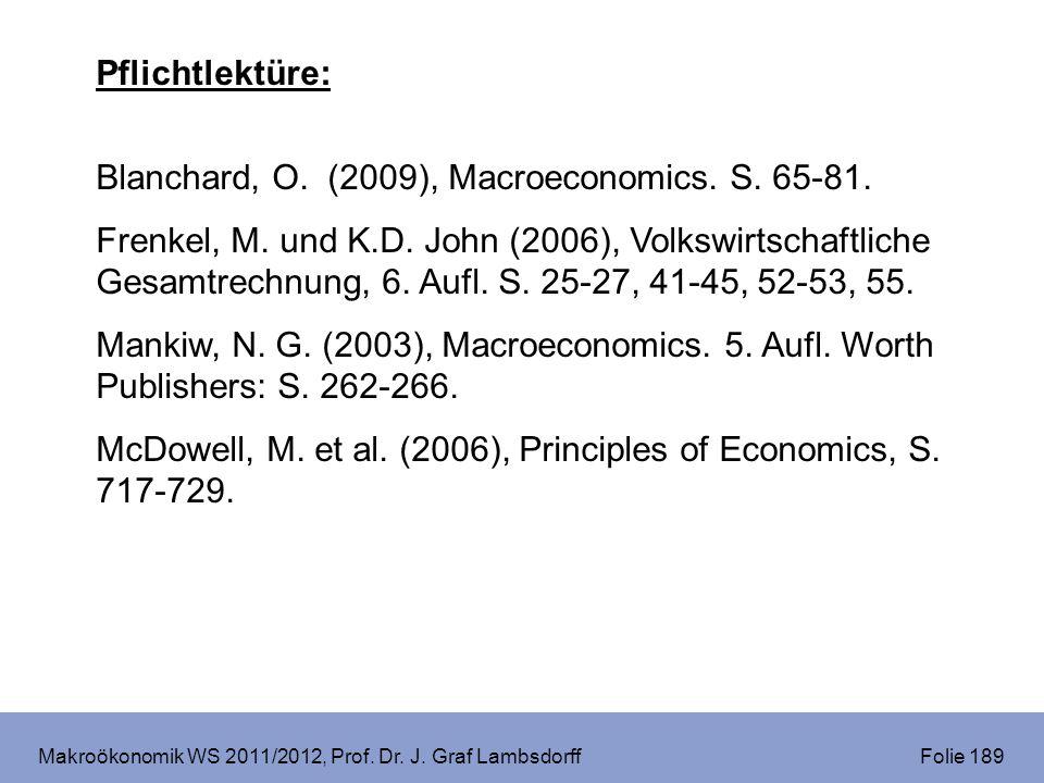 Makroökonomik WS 2011/2012, Prof. Dr. J. Graf Lambsdorff Folie 189 Pflichtlektüre: Blanchard, O. (2009), Macroeconomics. S. 65-81. Frenkel, M. und K.D