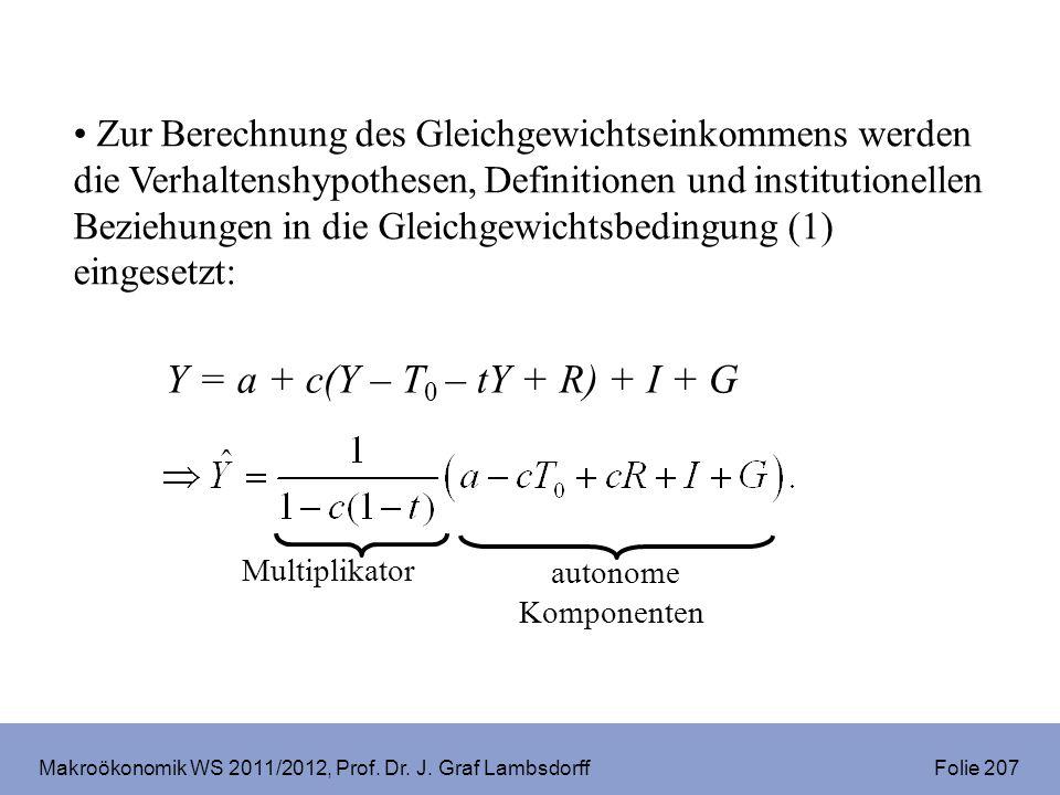 Makroökonomik WS 2011/2012, Prof. Dr. J. Graf Lambsdorff Folie 207 Zur Berechnung des Gleichgewichtseinkommens werden die Verhaltenshypothesen, Defini
