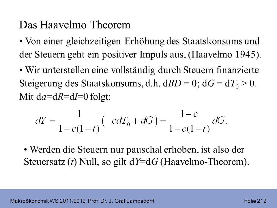 Makroökonomik WS 2011/2012, Prof. Dr. J. Graf Lambsdorff Folie 212 Das Haavelmo Theorem Von einer gleichzeitigen Erhöhung des Staatskonsums und der St