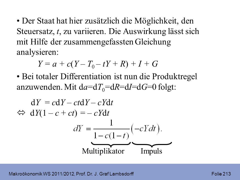 Makroökonomik WS 2011/2012, Prof. Dr. J. Graf Lambsdorff Folie 213 Der Staat hat hier zusätzlich die Möglichkeit, den Steuersatz, t, zu variieren. Die