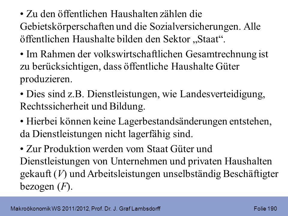 Makroökonomik WS 2011/2012, Prof. Dr. J. Graf Lambsdorff Folie 190 Zu den öffentlichen Haushalten zählen die Gebietskörperschaften und die Sozialversi