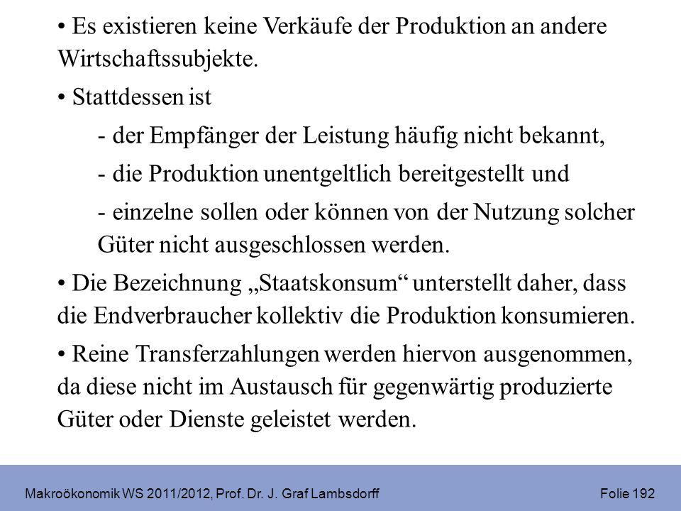 Makroökonomik WS 2011/2012, Prof. Dr. J. Graf Lambsdorff Folie 192 Es existieren keine Verkäufe der Produktion an andere Wirtschaftssubjekte. Stattdes