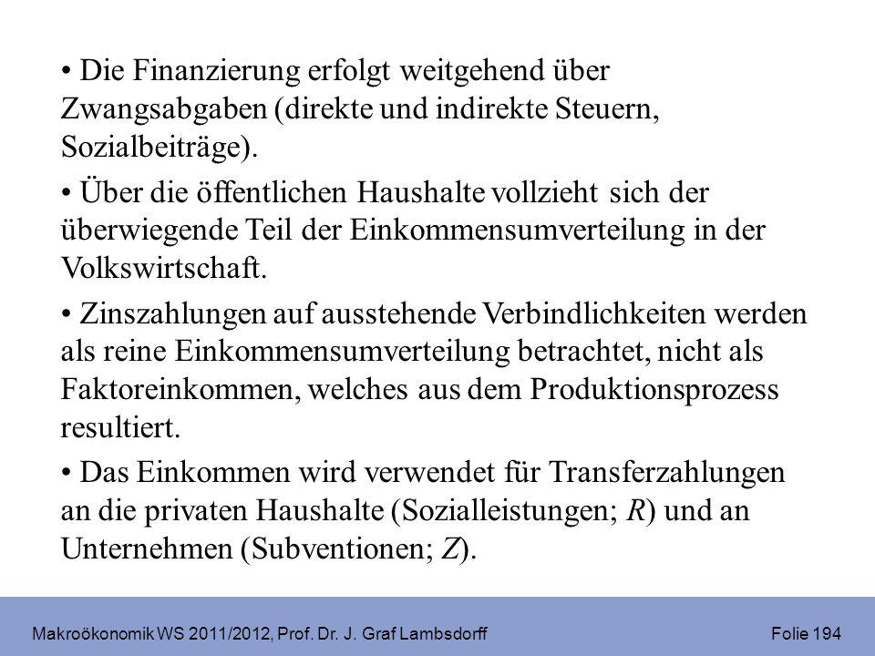 Makroökonomik WS 2011/2012, Prof. Dr. J. Graf Lambsdorff Folie 194 Die Finanzierung erfolgt weitgehend über Zwangsabgaben (direkte und indirekte Steue