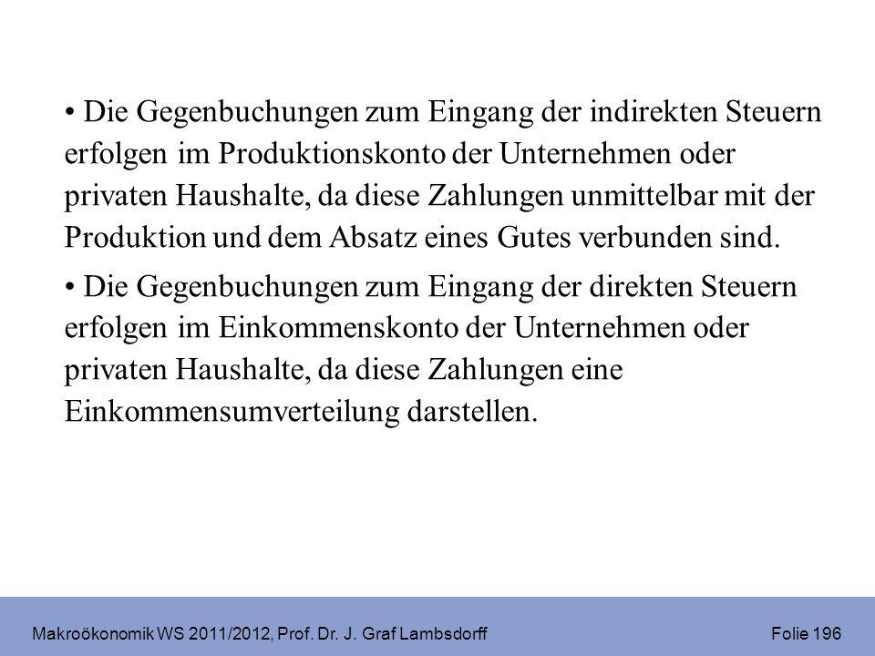 Makroökonomik WS 2011/2012, Prof. Dr. J. Graf Lambsdorff Folie 196 Die Gegenbuchungen zum Eingang der indirekten Steuern erfolgen im Produktionskonto