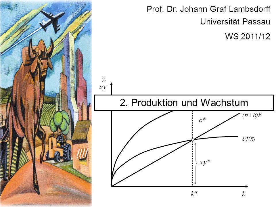 Makroökonomik WS 2011/2012, Prof. Dr. J. Graf Lambsdorff Folie 47 Prof. Dr. Johann Graf Lambsdorff Universität Passau WS 2011/12 f(k) k y, s. y s. f(k