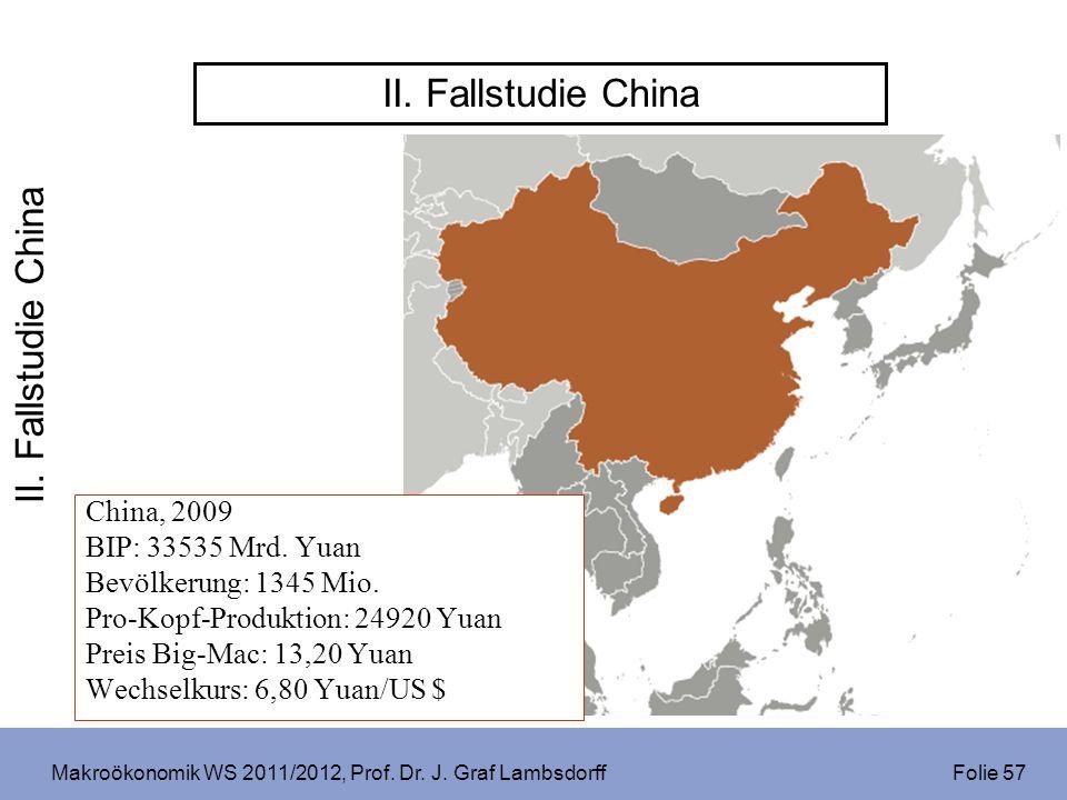 Makroökonomik WS 2011/2012, Prof. Dr. J. Graf Lambsdorff Folie 57 II. Fallstudie China China, 2009 BIP: 33535 Mrd. Yuan Bevölkerung: 1345 Mio. Pro-Kop
