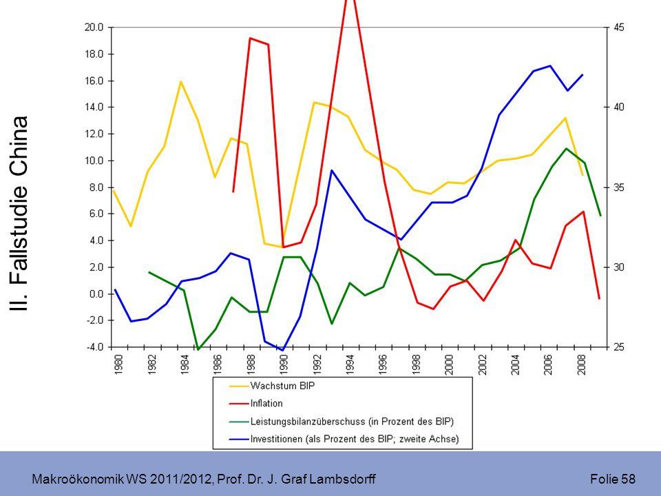 Makroökonomik WS 2011/2012, Prof. Dr. J. Graf Lambsdorff Folie 58 II. Fallstudie China