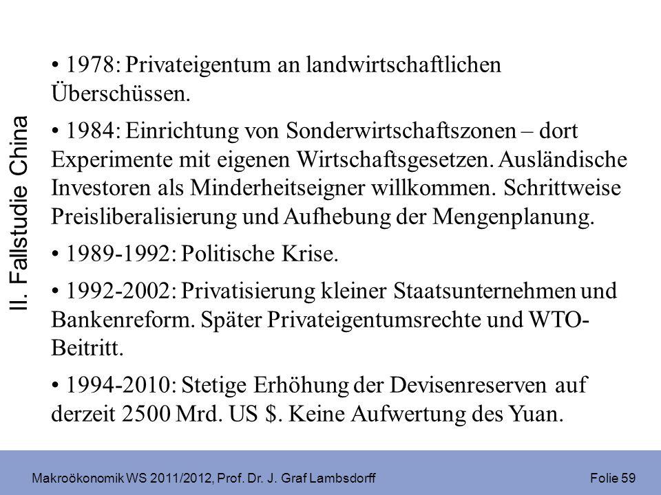 Makroökonomik WS 2011/2012, Prof. Dr. J. Graf Lambsdorff Folie 59 1978: Privateigentum an landwirtschaftlichen Überschüssen. 1984: Einrichtung von Son