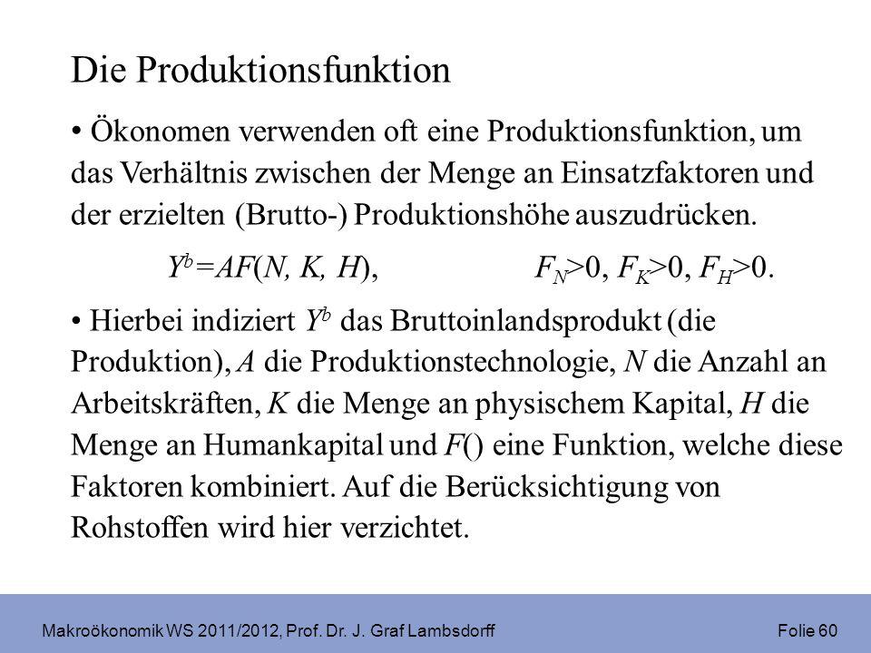 Makroökonomik WS 2011/2012, Prof. Dr. J. Graf Lambsdorff Folie 60 Die Produktionsfunktion Ökonomen verwenden oft eine Produktionsfunktion, um das Verh