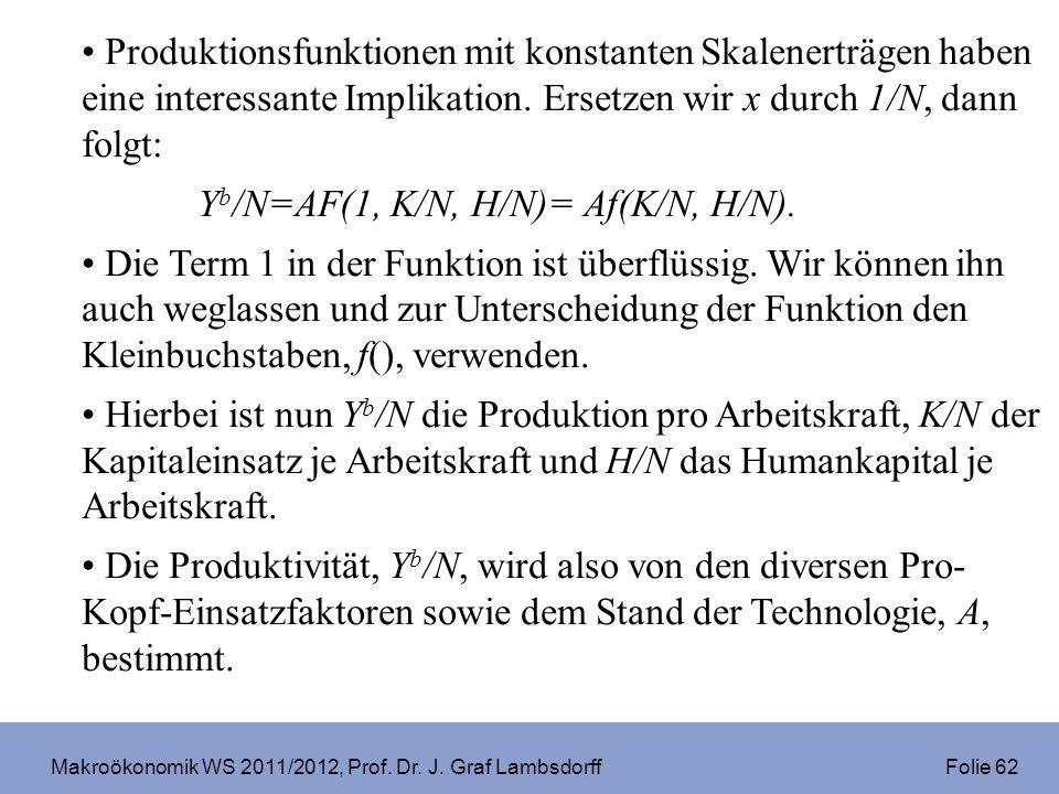 Makroökonomik WS 2011/2012, Prof. Dr. J. Graf Lambsdorff Folie 62 Produktionsfunktionen mit konstanten Skalenerträgen haben eine interessante Implikat