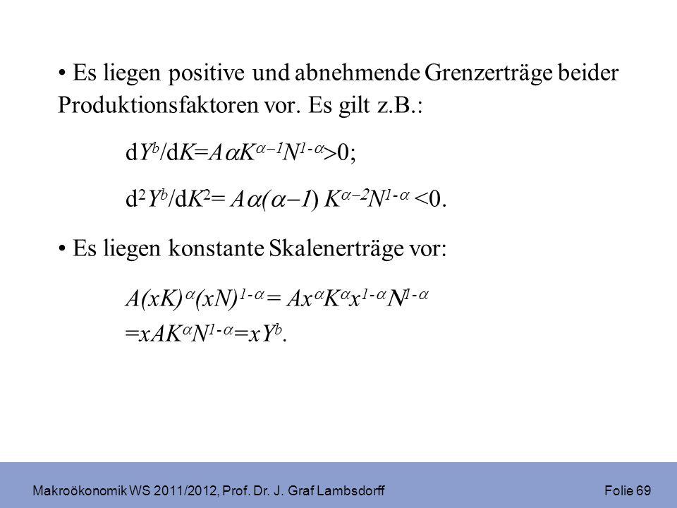 Makroökonomik WS 2011/2012, Prof. Dr. J. Graf Lambsdorff Folie 69 Es liegen positive und abnehmende Grenzerträge beider Produktionsfaktoren vor. Es gi