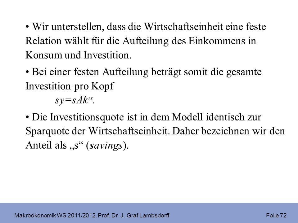 Makroökonomik WS 2011/2012, Prof. Dr. J. Graf Lambsdorff Folie 72 Wir unterstellen, dass die Wirtschaftseinheit eine feste Relation wählt für die Auft