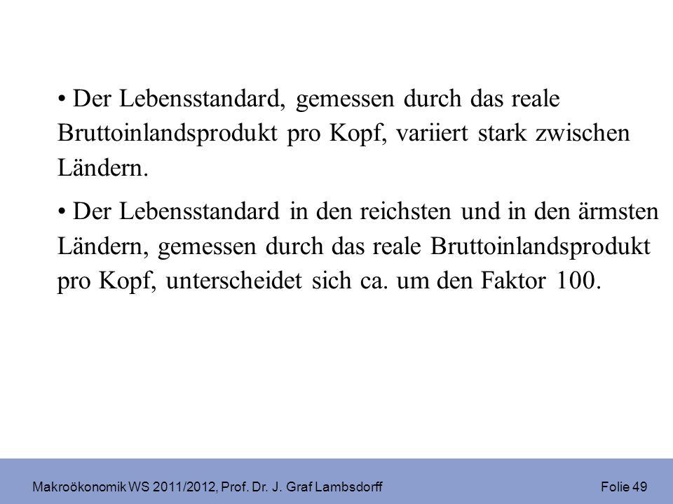 Makroökonomik WS 2011/2012, Prof. Dr. J. Graf Lambsdorff Folie 49 Der Lebensstandard, gemessen durch das reale Bruttoinlandsprodukt pro Kopf, variiert