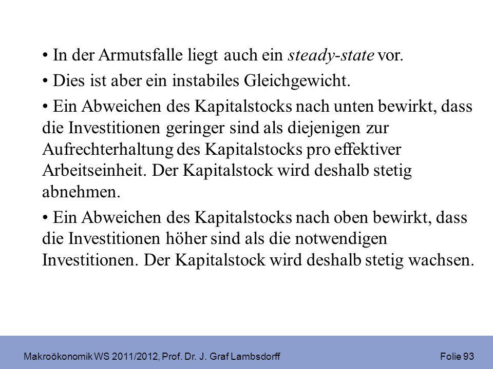 Makroökonomik WS 2011/2012, Prof. Dr. J. Graf Lambsdorff Folie 93 In der Armutsfalle liegt auch ein steady-state vor. Dies ist aber ein instabiles Gle