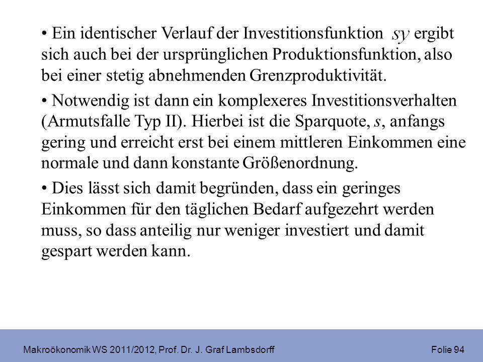 Makroökonomik WS 2011/2012, Prof. Dr. J. Graf Lambsdorff Folie 94 Ein identischer Verlauf der Investitionsfunktion ergibt sich auch bei der ursprüngli