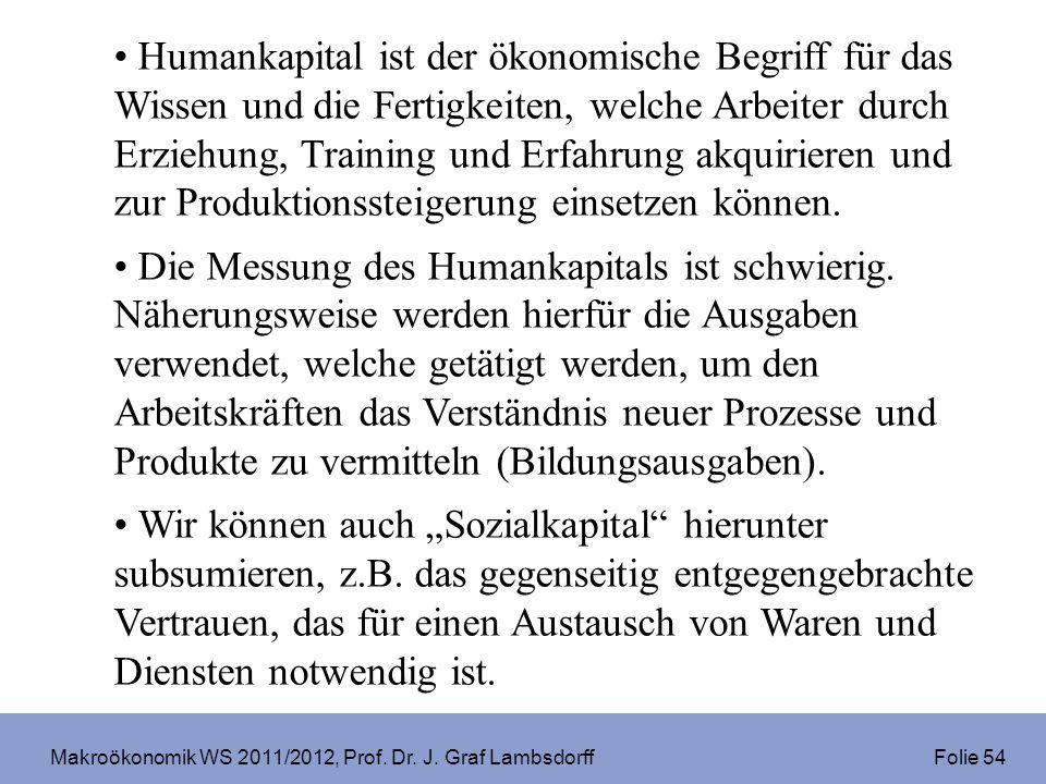 Makroökonomik WS 2011/2012, Prof. Dr. J. Graf Lambsdorff Folie 54 Humankapital ist der ökonomische Begriff für das Wissen und die Fertigkeiten, welche