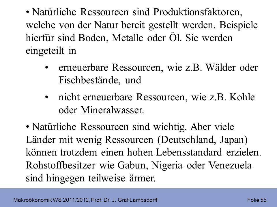 Makroökonomik WS 2011/2012, Prof. Dr. J. Graf Lambsdorff Folie 55 Natürliche Ressourcen sind Produktionsfaktoren, welche von der Natur bereit gestellt