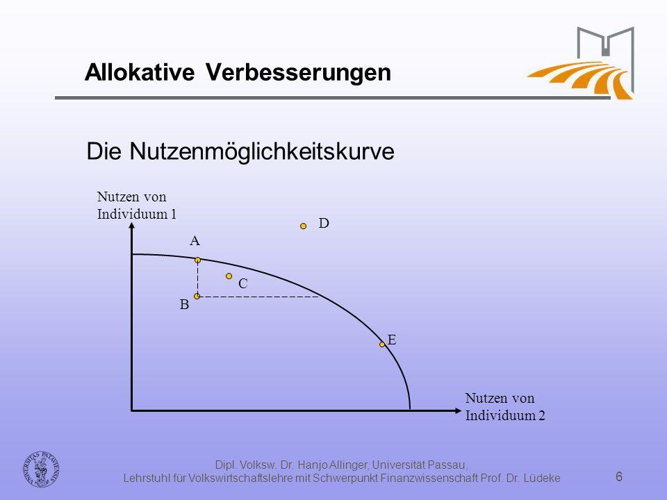 Dipl. Volksw. Dr. Hanjo Allinger, Universität Passau, Lehrstuhl für Volkswirtschaftslehre mit Schwerpunkt Finanzwissenschaft Prof. Dr. Lüdeke 6 Alloka