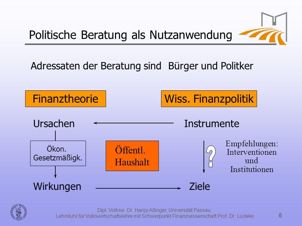 Dipl. Volksw. Dr. Hanjo Allinger, Universität Passau, Lehrstuhl für Volkswirtschaftslehre mit Schwerpunkt Finanzwissenschaft Prof. Dr. Lüdeke 6 Politi