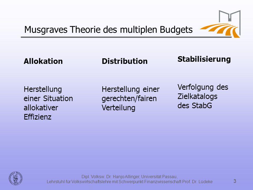 Dipl. Volksw. Dr. Hanjo Allinger, Universität Passau, Lehrstuhl für Volkswirtschaftslehre mit Schwerpunkt Finanzwissenschaft Prof. Dr. Lüdeke 3 Musgra