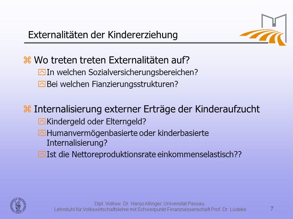 Dipl. Volksw. Dr. Hanjo Allinger, Universität Passau, Lehrstuhl für Volkswirtschaftslehre mit Schwerpunkt Finanzwissenschaft Prof. Dr. Lüdeke 7 Extern